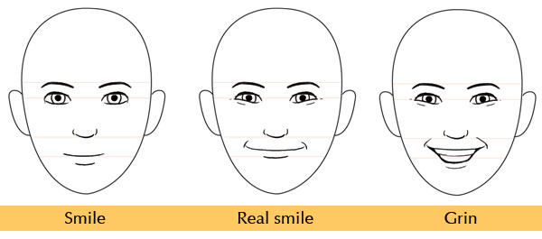 How To Draw A Happy Face