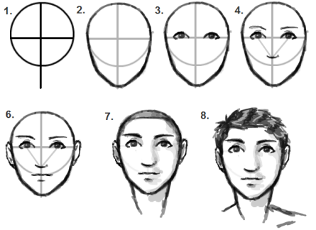 How To Draw People Faces