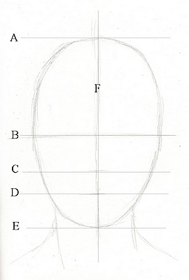 Draw A Face For Beginners