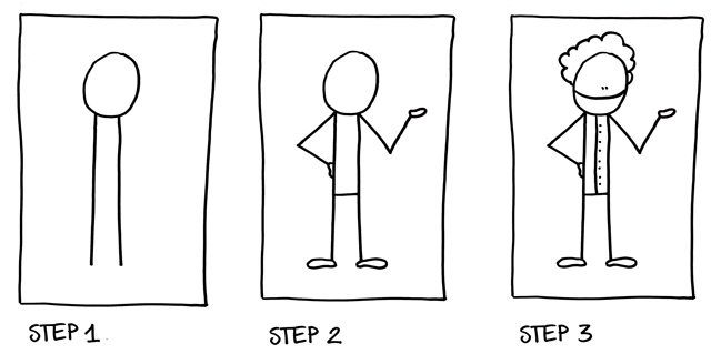 How to Draw Easy People